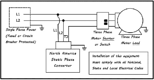 3 to 5 hp north america     static phase converter
